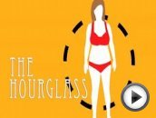 Fashion Tips For Your Body Shape: Hourglass